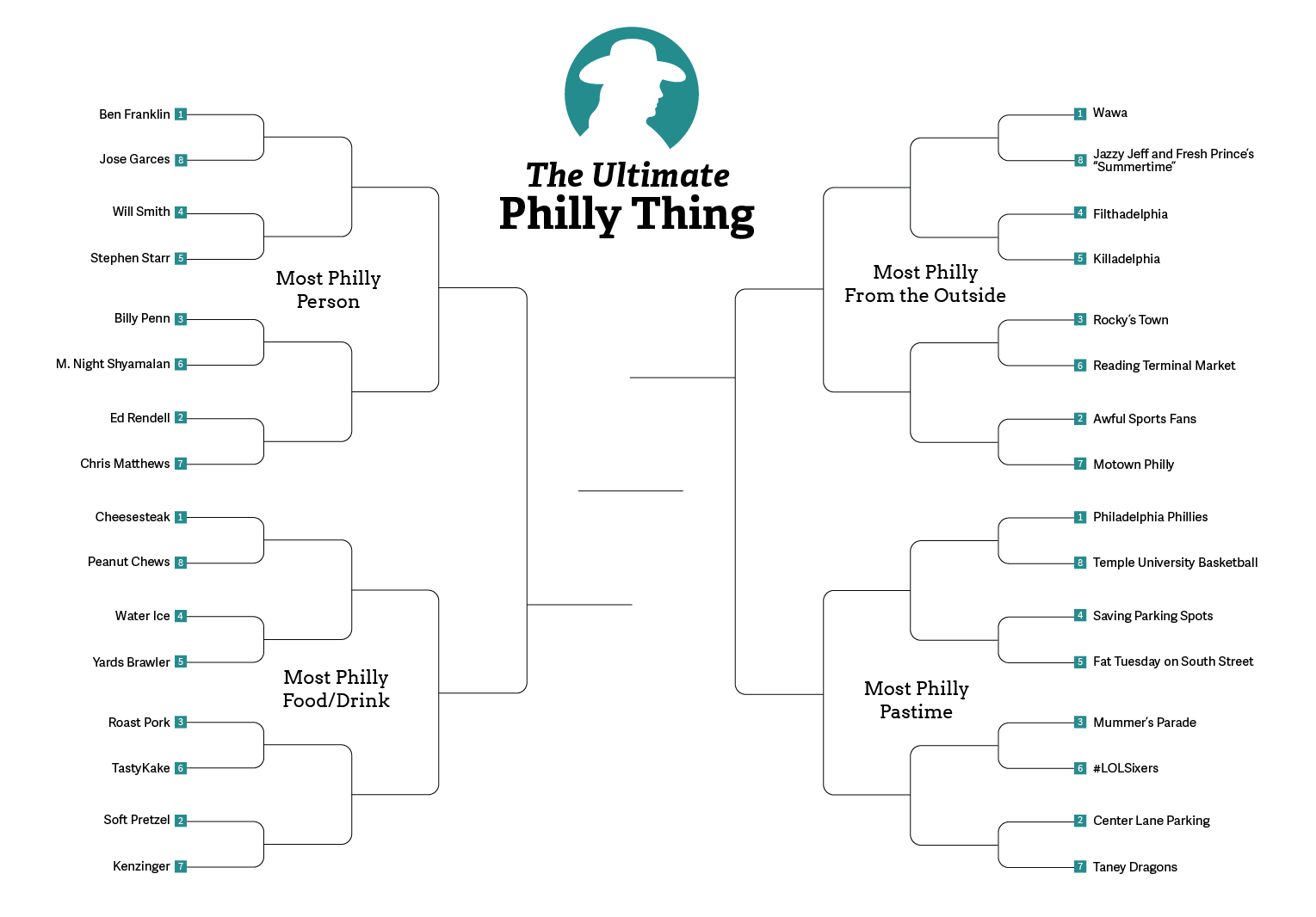 updated_most_philly_thing_32_v1.2