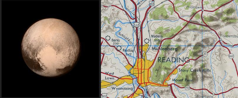 Pluto Reading