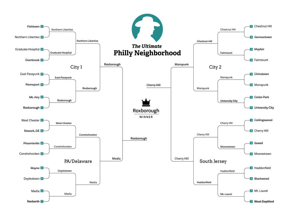 philly_neighborhood_0_1024