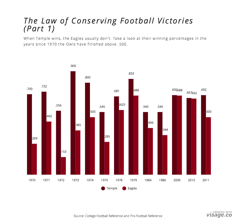 conserve-football-1