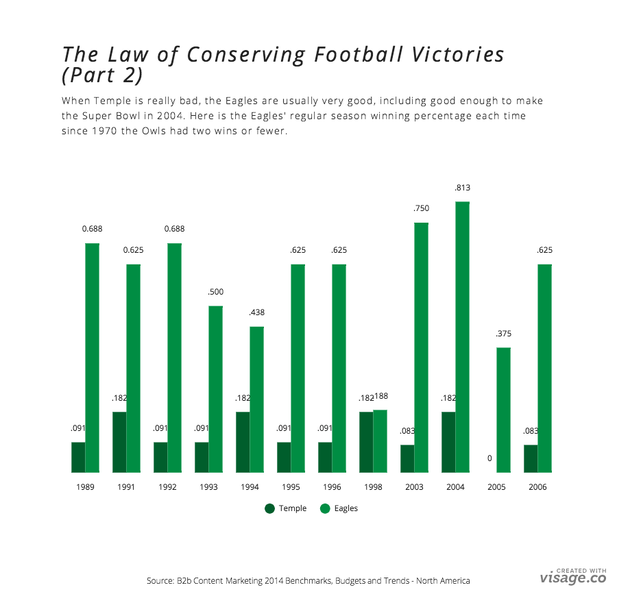 conserve-football-2