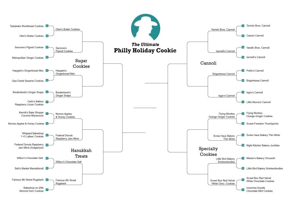cookiebracket-round2