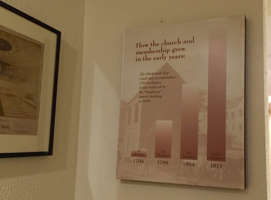A plaque showing membership trends at Mother Bethel over the years that now hangs in the church.