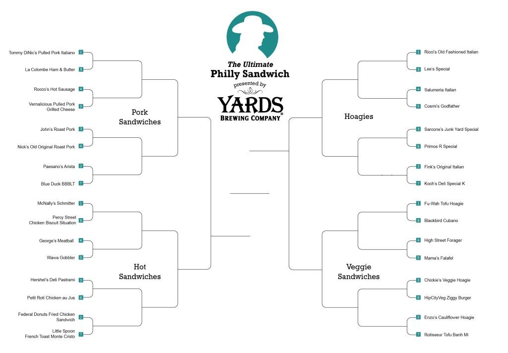 sandwichbracket-round1-yards