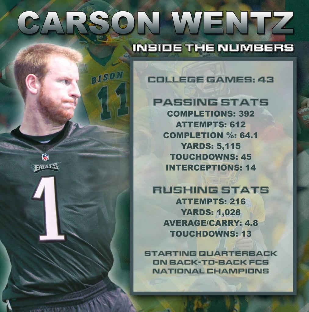 wentz-draft-numbers