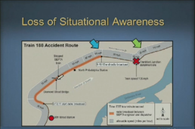 The NTSB plotted the possibility of Bostian losing his situational awareness through this graphic.