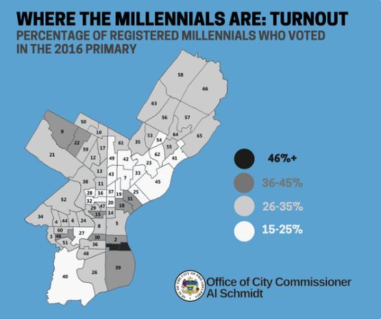 Schmidt Millennial Turnout