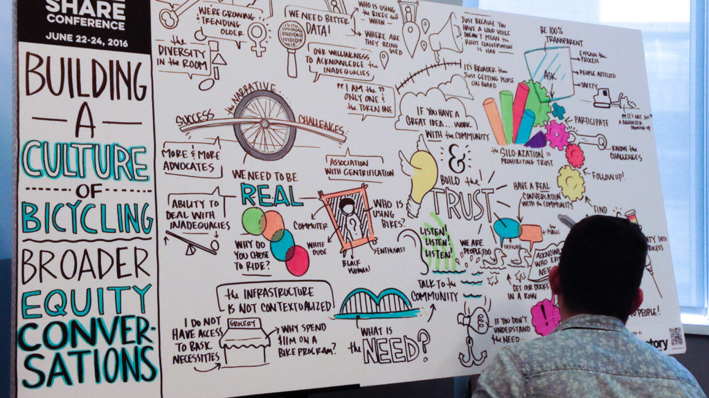 An illustrator nearly done taking live notes on a Better Bike Share Conference panel discussion.