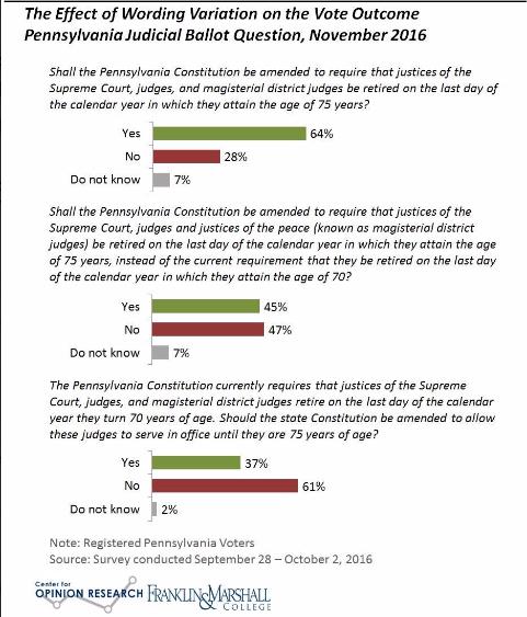 Fand M Poll
