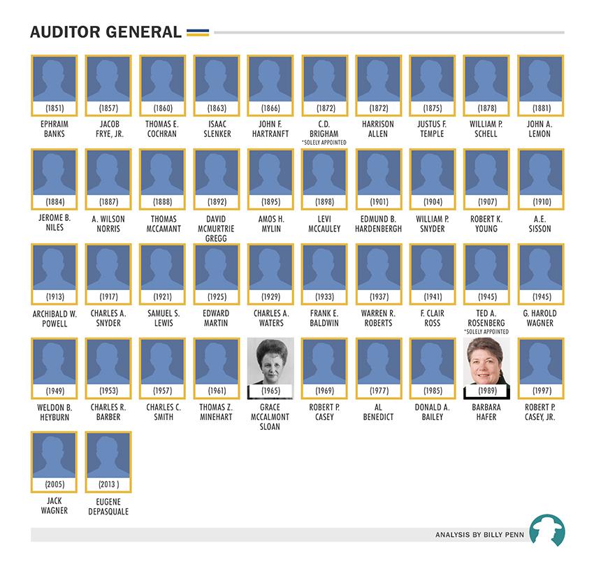 auditor_general_v2-1