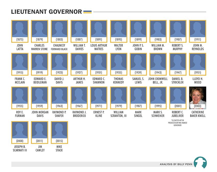 lieutenant_governors_v2-1