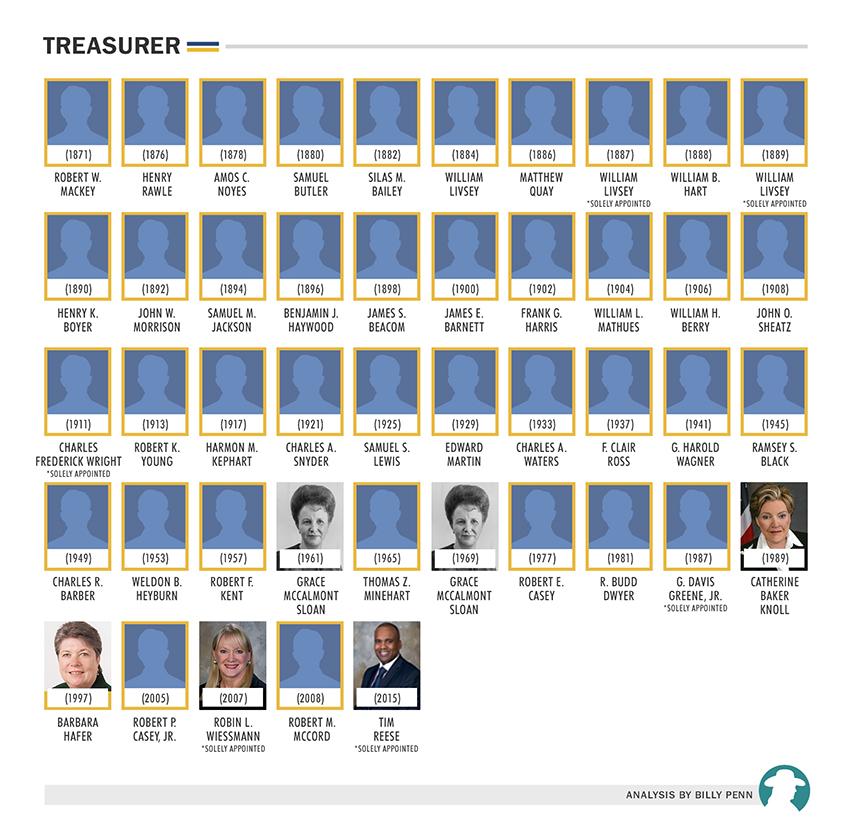 treasurers_v2-1