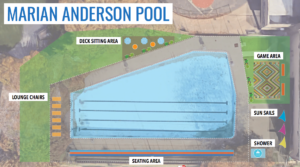 Rendering of improvements to Marian Anderson Rec Center pool.