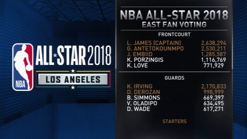 Starters NBA ASG