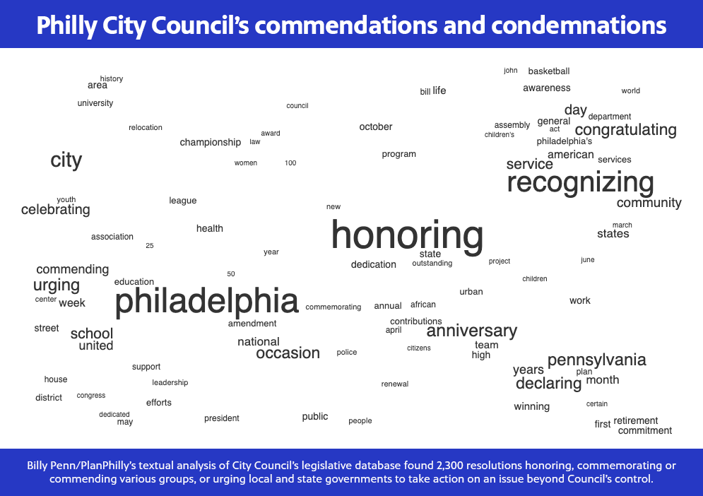 councillegislation-wordcloud