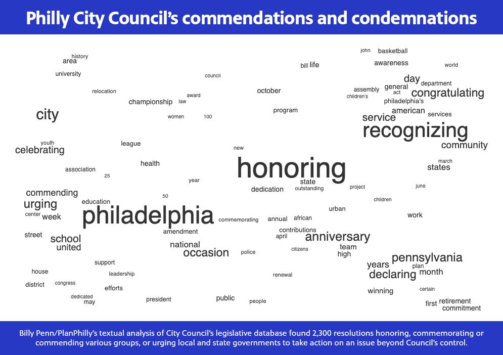 councillegislation-wordcloud