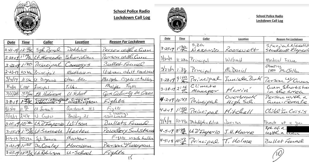 A sample of the Lockdown reporting records analyzed for this story