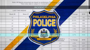 policedata